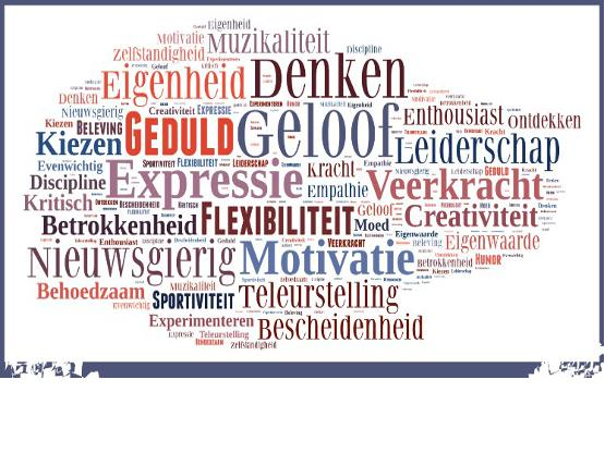 wordcloud visie By de Boarne
